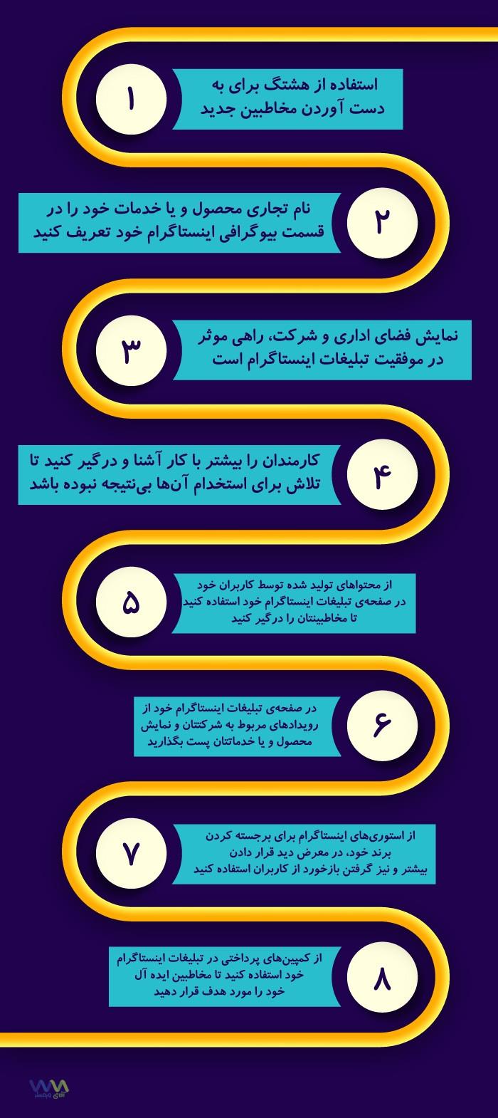 تبلیغات اینستاگرام برای شرکت ها