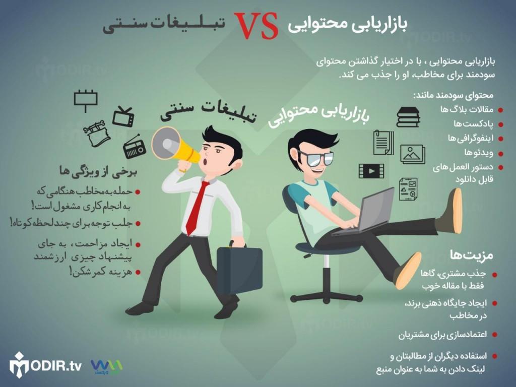 پادکست مقایسه بازاریابی محتوایی و تبلیغات سنتی